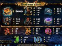 blackbeards gold slot screenshot 3