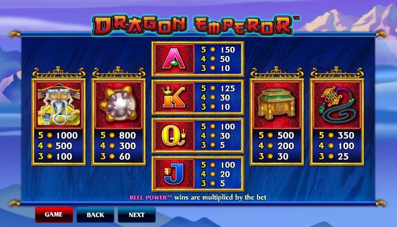 Dragon Emperor Slot Machine - Free Dragon Emperor Slots