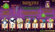 druidess gold slot screenshot 3