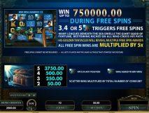 leagues of fortune slot screenshot 2