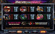 racing for pinks slot screenshot 4