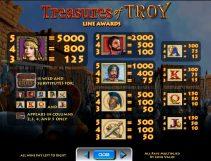 treasures of troy 40 slot screenshot 4