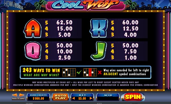 Crazy vegas casino instant play