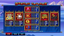 dragon emperor slot screenshot 4
