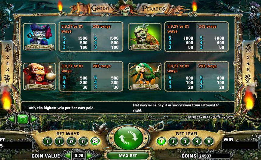 888 poker strategy