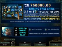 leagues of fortune slot screenshot 2