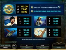 leagues of fortune slot screenshot 3
