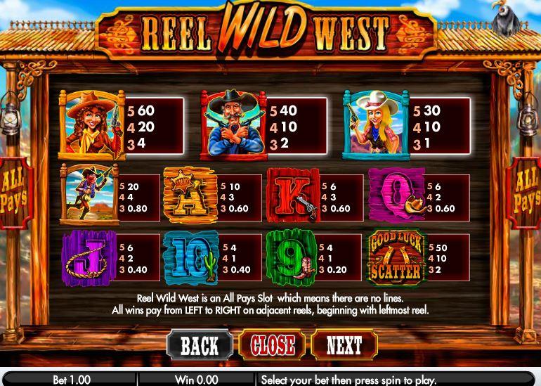 Reel Wild West