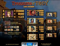 treasures of troy 40 slot screenshot 4