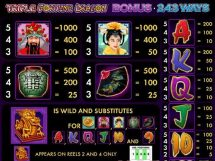 triple fortune dragon slot screenshot 2