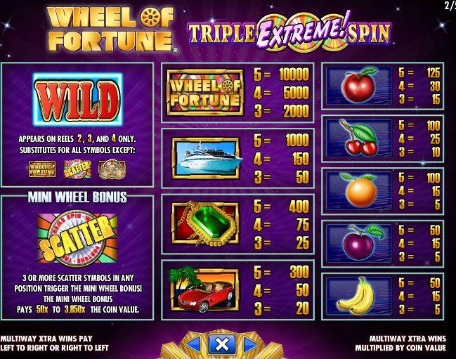 Legal roulette online