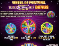 wheel of fortune triple extreme slot screenshot 4