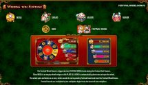 wishing you fortune slot screenshot 4
