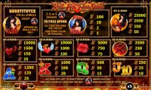 red hot free spins slot screenshot 2