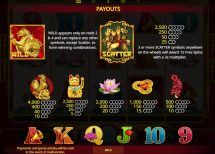 tree of fortune slot screenshot 2